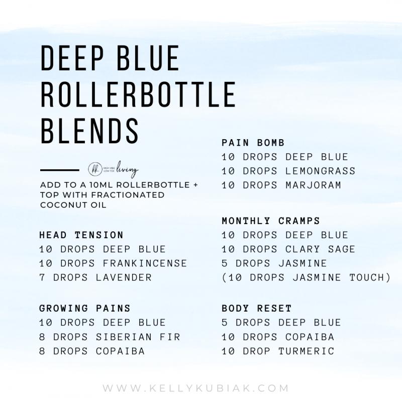 Deep Blue Rollerbottle Blends